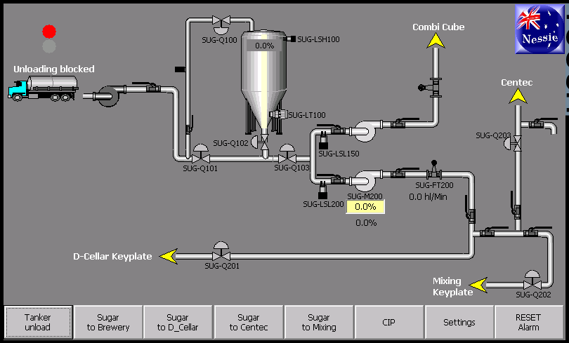 Liquid Sugar Handling System for Beverage Industry by