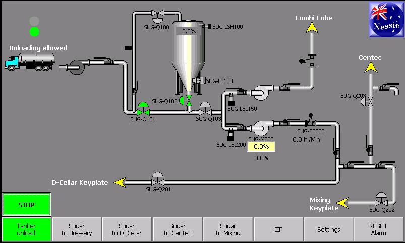 Whirlpool start sterilize