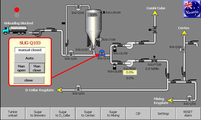 Start Whirlpool Emptying Sequence?